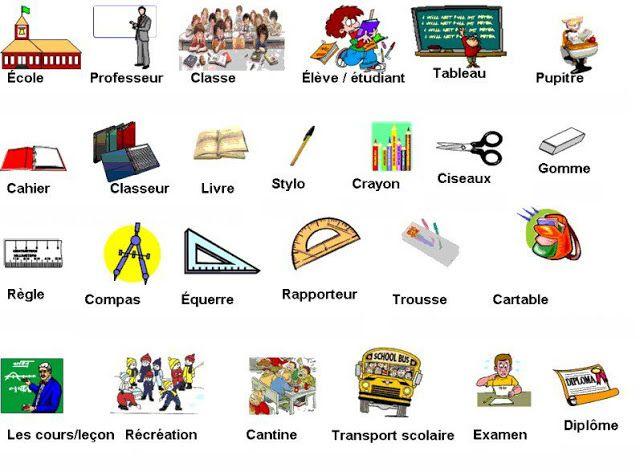 Resultado de imagen para vocabulaire materiel scolaire